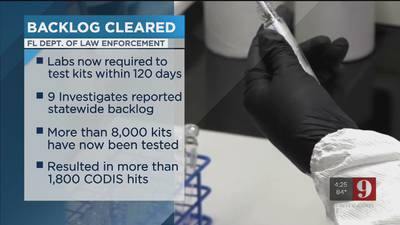 Thousands of backlogged rape kits yield more than 1,800 matches in state database