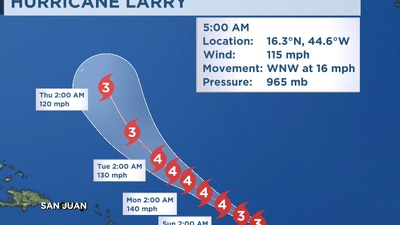 'Formidable' Hurricane Larry to bring dangerous surf, rip currents to Atlantic shores