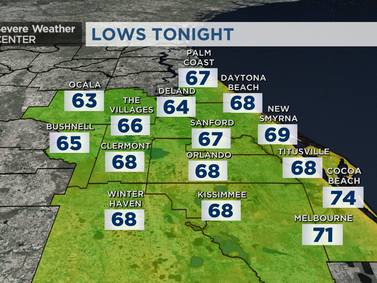 Sunday sunshine makes way for cooler temps at night