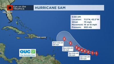 Hurricane Sam pauses strengthening for now, expected to become major hurricane by this weekend